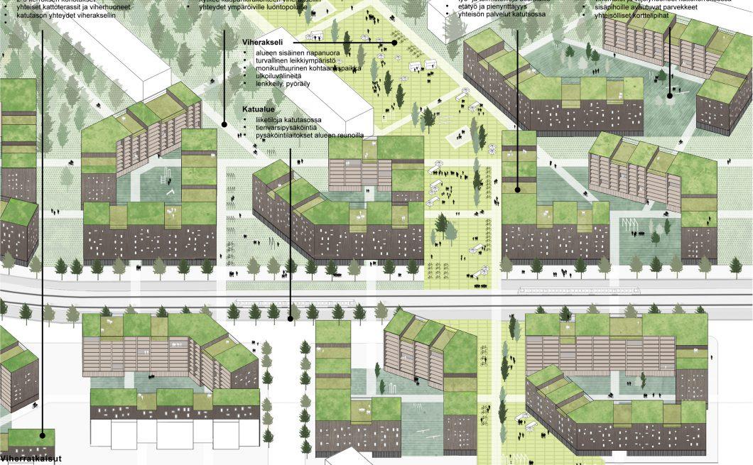 Mellunkylän visio 2035 – Puu-Kivikko korttelityyppi 1 seliteteksteillä – image credit Kaleidoscope Nordic AS